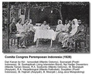 komite kongres perempuan indonesia